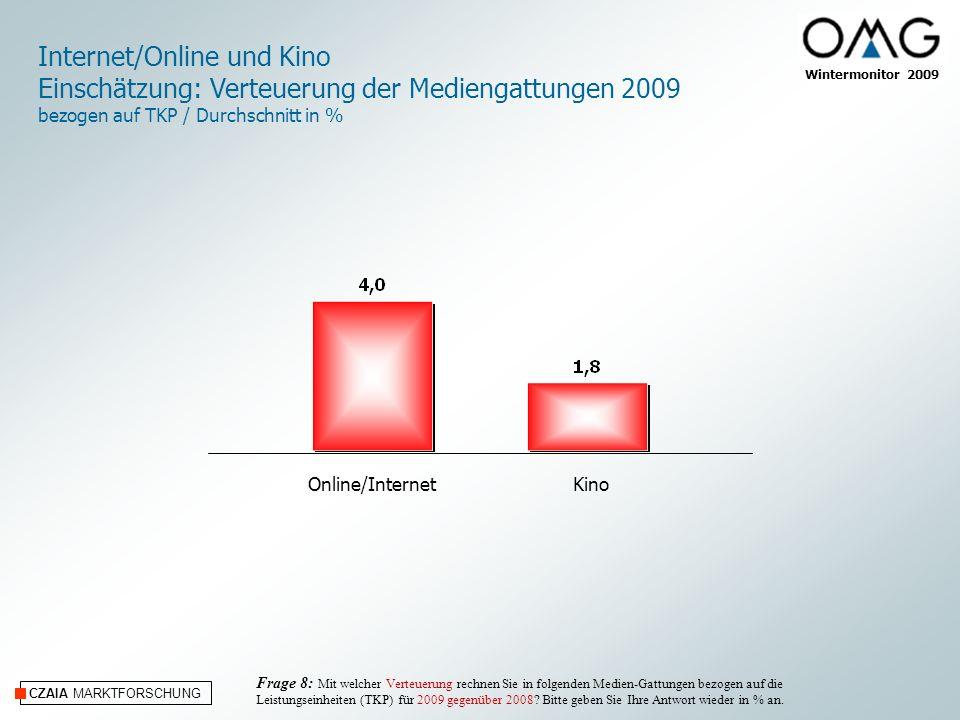 CZAIA MARKTFORSCHUNG Wintermonitor 2009 Online/InternetKino Internet/Online und Kino Einschätzung: Verteuerung der Mediengattungen 2009 bezogen auf TK