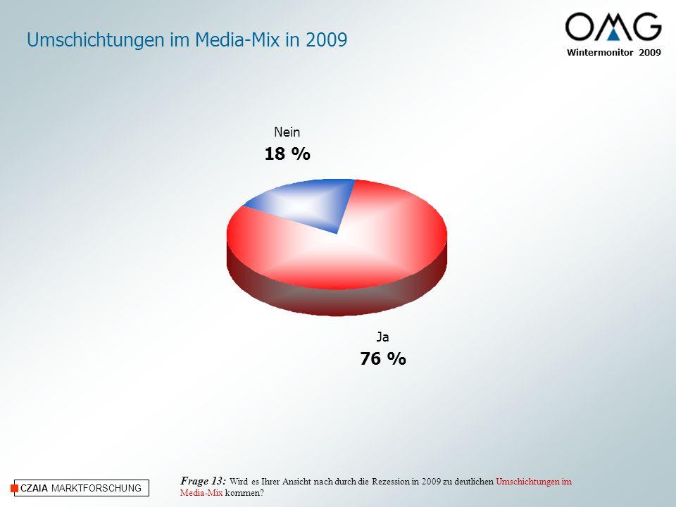 CZAIA MARKTFORSCHUNG Wintermonitor 2009 Umschichtungen im Media-Mix in 2009 Frage 13: Wird es Ihrer Ansicht nach durch die Rezession in 2009 zu deutli