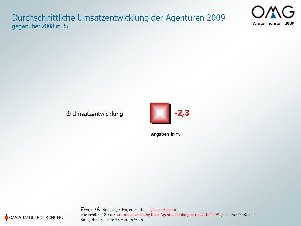 CZAIA MARKTFORSCHUNG Wintermonitor 2009 Frage 16: Nun einige Fragen zu Ihrer eigenen Agentur. Wie schätzen Sie die Umsatzentwicklung Ihrer Agentur für