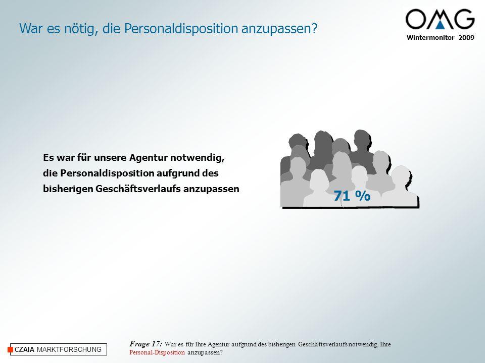 CZAIA MARKTFORSCHUNG Wintermonitor 2009 71 % Es war für unsere Agentur notwendig, die Personaldisposition aufgrund des bisherigen Geschäftsverlaufs an