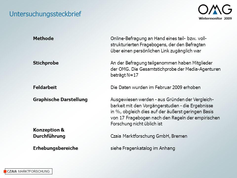 CZAIA MARKTFORSCHUNG Wintermonitor 2009 Untersuchungssteckbrief Online-Befragung an Hand eines teil- bzw. voll- strukturierten Fragebogens, der den Be