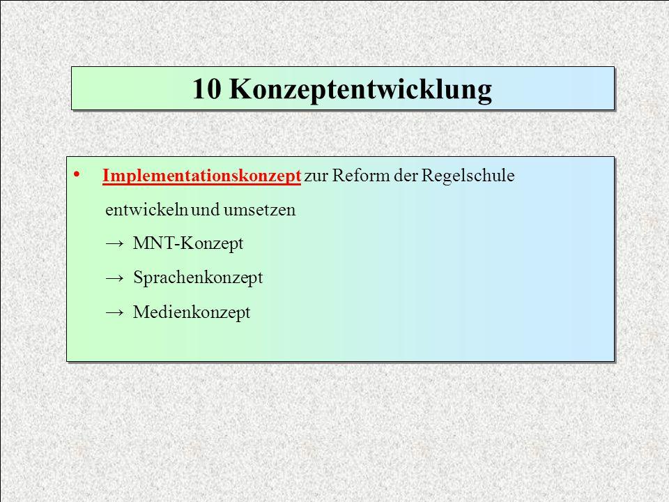 10 Konzeptentwicklung Implementationskonzept zur Reform der Regelschule entwickeln und umsetzen MNT-Konzept Sprachenkonzept Medienkonzept Implementati