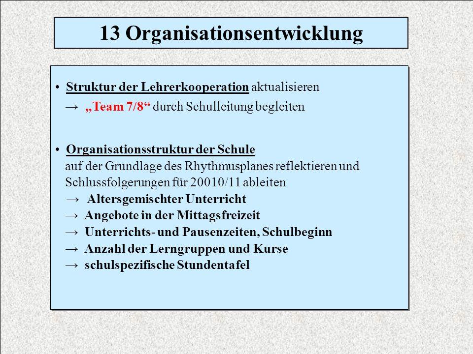 13 Organisationsentwicklung Struktur der Lehrerkooperation aktualisieren Team 7/8 durch Schulleitung begleiten Organisationsstruktur der Schule auf de