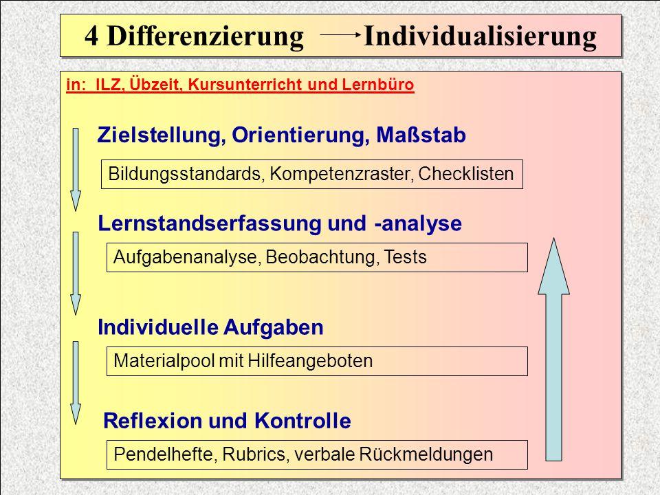 4 Differenzierung Individualisierung Lernstandserfassung und -analyse Zielstellung, Orientierung, Maßstab Individuelle Aufgaben Reflexion und Kontroll