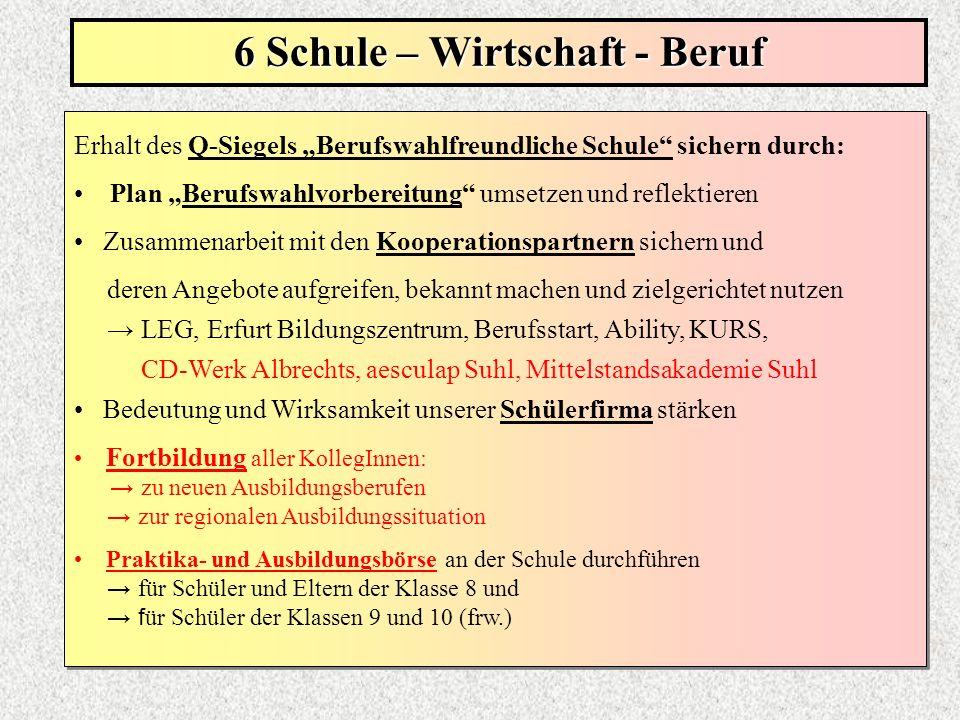 7 Schulgemeinschaft und Partner 90 Jahre Schule Schmiedefeld feiern Inhalt und Struktur der Schulfeiern überdenken, z.T.