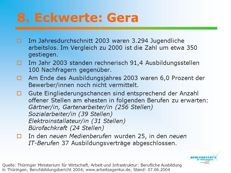 8. Eckwerte: Gera Im Jahresdurchschnitt 2003 waren 3.294 Jugendliche arbeitslos. Im Vergleich zu 2000 ist die Zahl um etwa 350 gestiegen. Im Jahr 2003