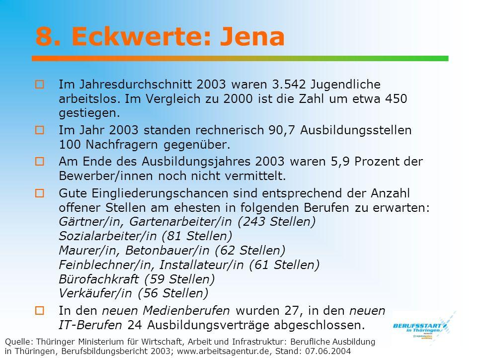 8. Eckwerte: Jena Im Jahresdurchschnitt 2003 waren 3.542 Jugendliche arbeitslos. Im Vergleich zu 2000 ist die Zahl um etwa 450 gestiegen. Im Jahr 2003