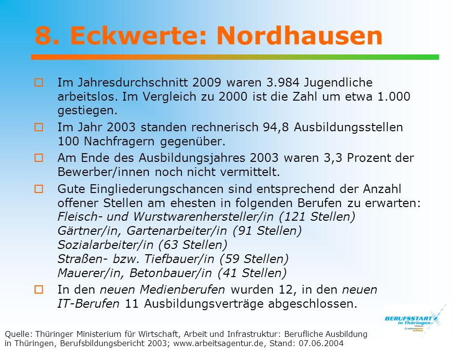 8. Eckwerte: Nordhausen Im Jahresdurchschnitt 2009 waren 3.984 Jugendliche arbeitslos. Im Vergleich zu 2000 ist die Zahl um etwa 1.000 gestiegen. Im J