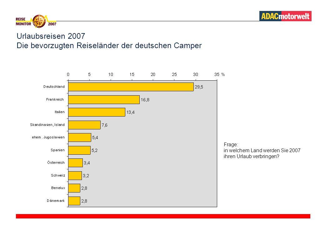 Urlaubsreisen 2007 Die bevorzugten Reiseländer der deutschen Camper % Frage: in welchem Land werden Sie 2007 ihren Urlaub verbringen?
