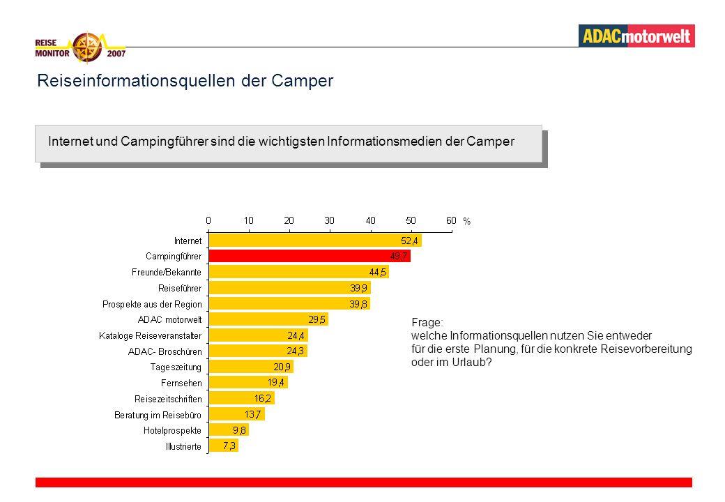 Reiseinformationsquellen der Camper Internet und Campingführer sind die wichtigsten Informationsmedien der Camper % Frage: welche Informationsquellen nutzen Sie entweder für die erste Planung, für die konkrete Reisevorbereitung oder im Urlaub?