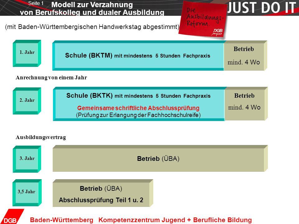 Seite 1 Baden-Württemberg Kompetenzzentrum Jugend + Berufliche Bildung Schule (BKTK) mit mindestens 5 Stunden Fachpraxis Gemeinsame schriftliche Abschlussprüfung (Prüfung zur Erlangung der Fachhochschulreife) Anrechnung von einem Jahr Ausbildungsvertrag 1.