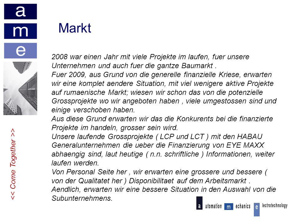 Markt > 2008 war einen Jahr mit viele Projekte im laufen, fuer unsere Unternehmen und auch fuer die gantze Baumarkt.