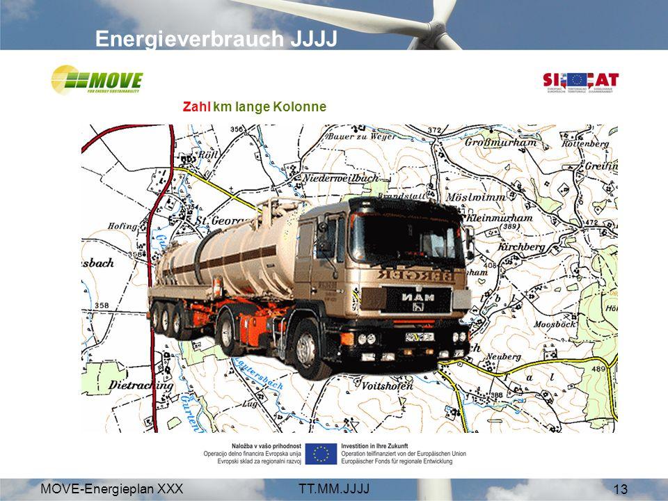 MOVE-Energieplan XXXTT.MM.JJJJ 13 Energieverbrauch JJJJ Zahl km lange Kolonne