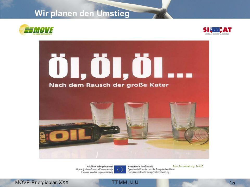MOVE-Energieplan XXXTT.MM.JJJJ 15 Foto: Sonnenzeitung 3+4/05 Wir planen den Umstieg