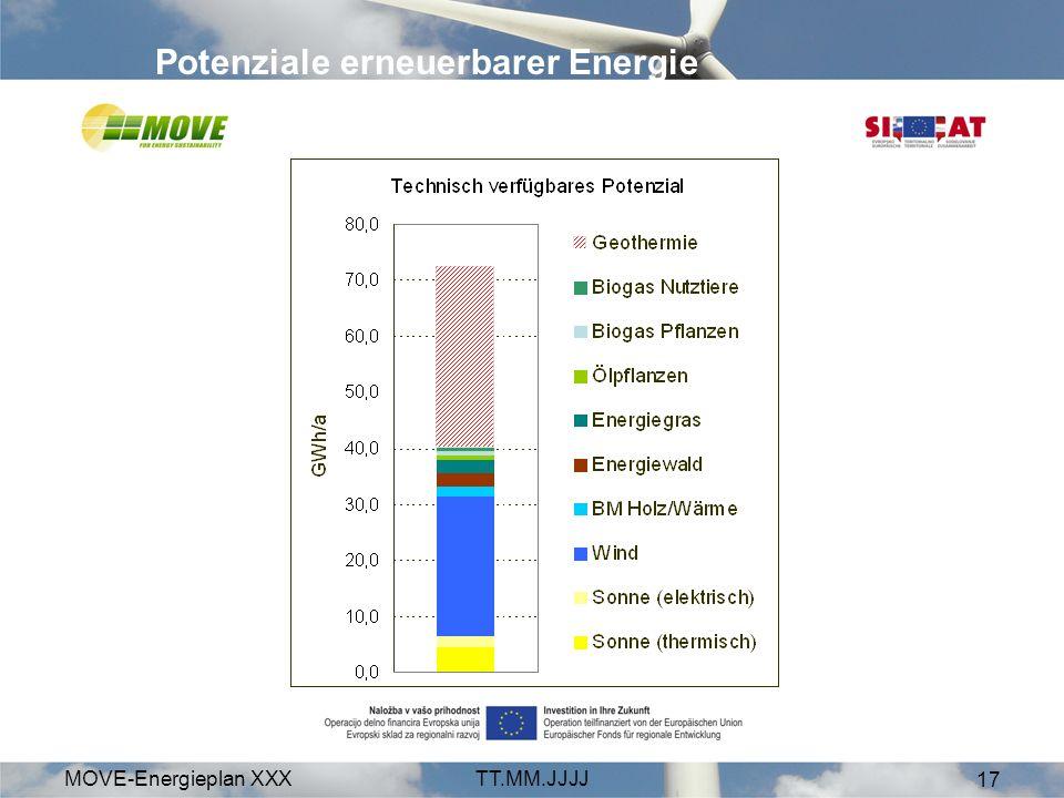 MOVE-Energieplan XXXTT.MM.JJJJ 17 Potenziale erneuerbarer Energie