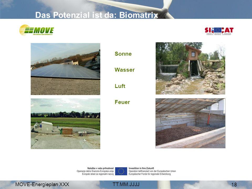 MOVE-Energieplan XXXTT.MM.JJJJ 18 Das Potenzial ist da: Biomatrix Sonne Wasser Luft Feuer