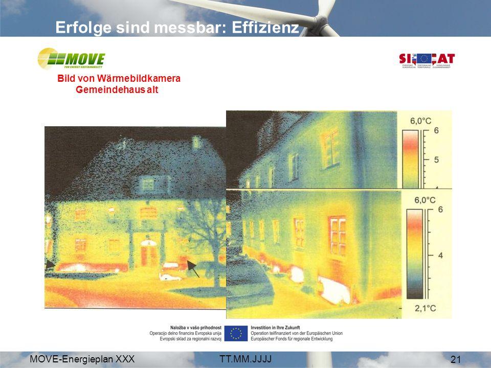 MOVE-Energieplan XXXTT.MM.JJJJ 21 Erfolge sind messbar: Effizienz Bild von Wärmebildkamera Gemeindehaus alt