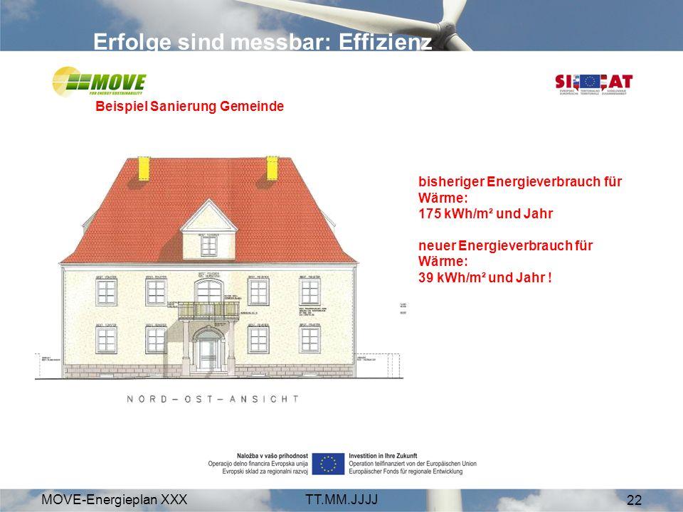MOVE-Energieplan XXXTT.MM.JJJJ 22 Erfolge sind messbar: Effizienz Beispiel Sanierung Gemeinde bisheriger Energieverbrauch für Wärme: 175 kWh/m² und Jahr neuer Energieverbrauch für Wärme: 39 kWh/m² und Jahr !
