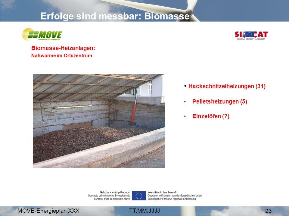 MOVE-Energieplan XXXTT.MM.JJJJ 23 Erfolge sind messbar: Biomasse Biomasse-Heizanlagen: Nahwärme im Ortszentrum Hackschnitzelheizungen (31) Pelletsheizungen (5) Einzelöfen (?)
