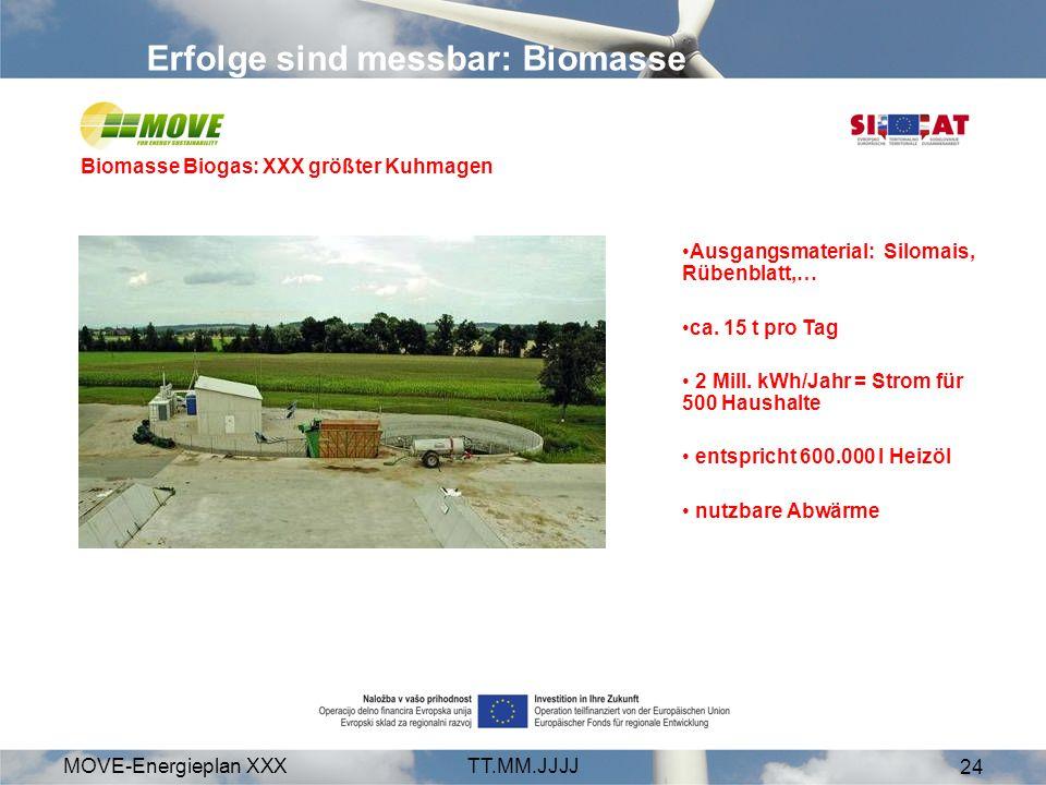 MOVE-Energieplan XXXTT.MM.JJJJ 24 Erfolge sind messbar: Biomasse Biomasse Biogas: XXX größter Kuhmagen Ausgangsmaterial: Silomais, Rübenblatt,… ca.