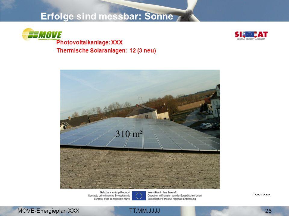 MOVE-Energieplan XXXTT.MM.JJJJ 25 Erfolge sind messbar: Sonne Photovoltaikanlage: XXX Thermische Solaranlagen: 12 (3 neu) Foto: Sharp 310 m²