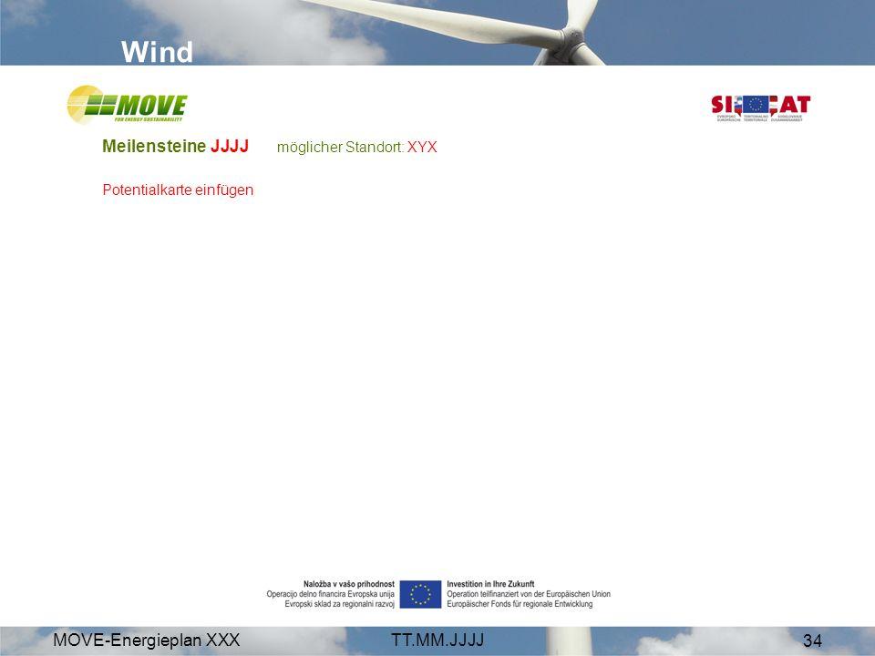 MOVE-Energieplan XXXTT.MM.JJJJ 34 Wind Meilensteine JJJJ möglicher Standort: XYX Potentialkarte einfügen