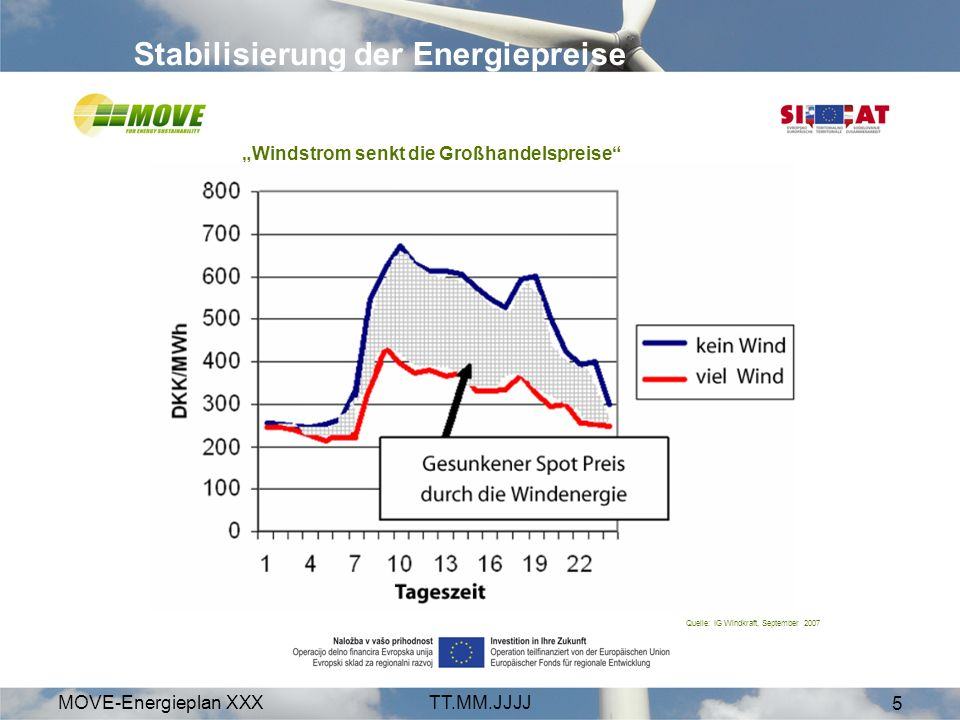 MOVE-Energieplan XXXTT.MM.JJJJ 36 Danke Karikatur: Wizany Quelle: Energie aktiv