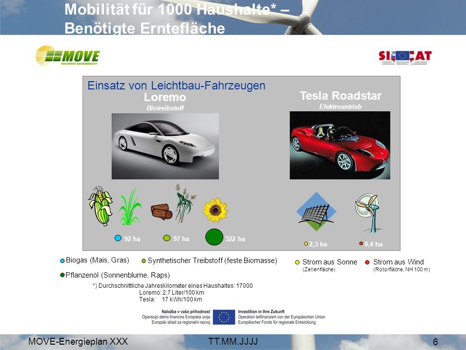 MOVE-Energieplan XXXTT.MM.JJJJ 7 Mobilität für 1000 Haushalte* – Benötigte Erntefläche Quelle: Fachagentur Nachwachsende Rohstoffe e.