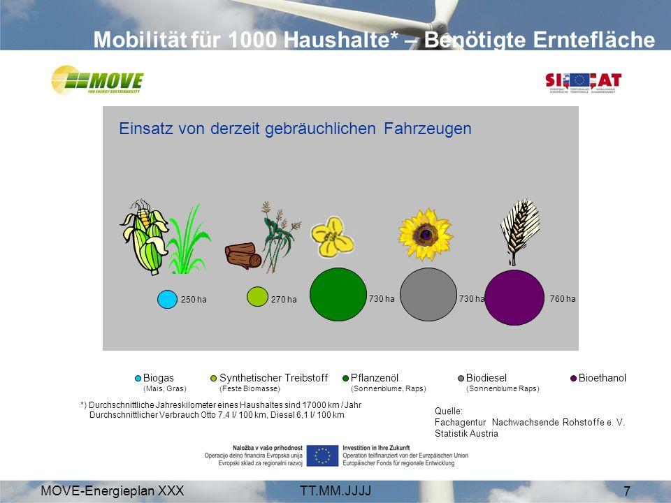MOVE-Energieplan XXXTT.MM.JJJJ 28 Erfolge sind zählbar: Energie- Erzeugung JJJJ (in 30 Jahre) Einheit in kWh JJJJ (Erhebung)JJJJ (in 30 Jahre) Steigerung um [%] Sonne Biomasse/Biogas Wasser Wind Summe