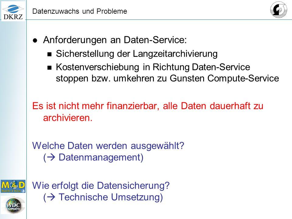 Datenzuwachs und Probleme Anforderungen an Daten-Service: Sicherstellung der Langzeitarchivierung Kostenverschiebung in Richtung Daten-Service stoppen bzw.