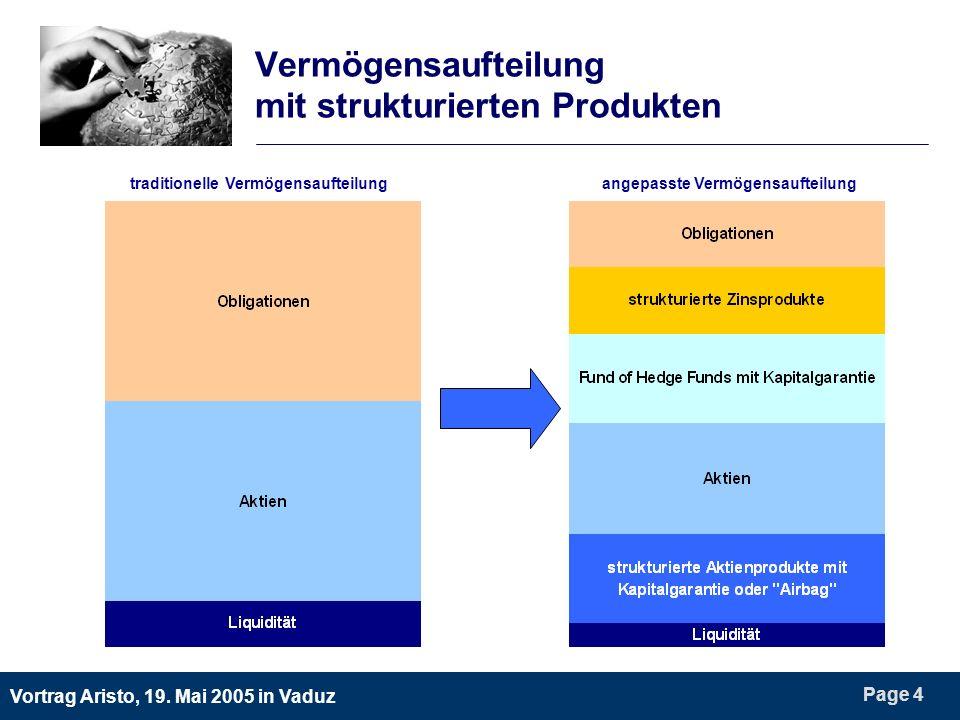 Vortrag Aristo, 19. Mai 2005 in Vaduz Page 15 NPB Geschäftspartner (Auswahl)