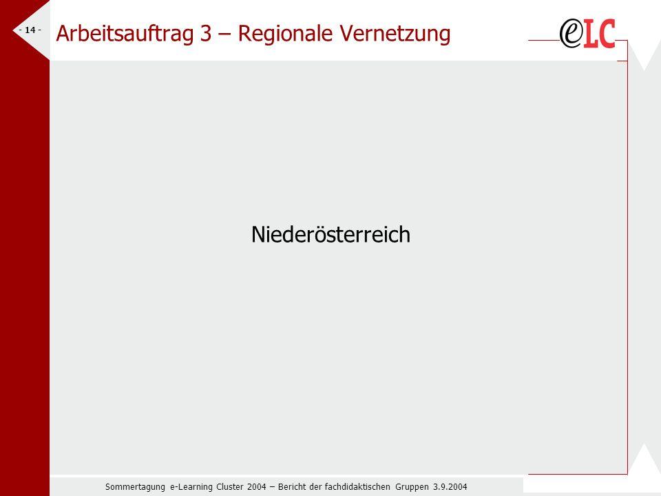 Sommertagung e-Learning Cluster 2004 – Bericht der fachdidaktischen Gruppen 3.9.2004 - 14 - Arbeitsauftrag 3 – Regionale Vernetzung Niederösterreich