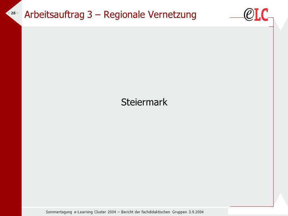 Sommertagung e-Learning Cluster 2004 – Bericht der fachdidaktischen Gruppen 3.9.2004 - 28 - Arbeitsauftrag 3 – Regionale Vernetzung Steiermark