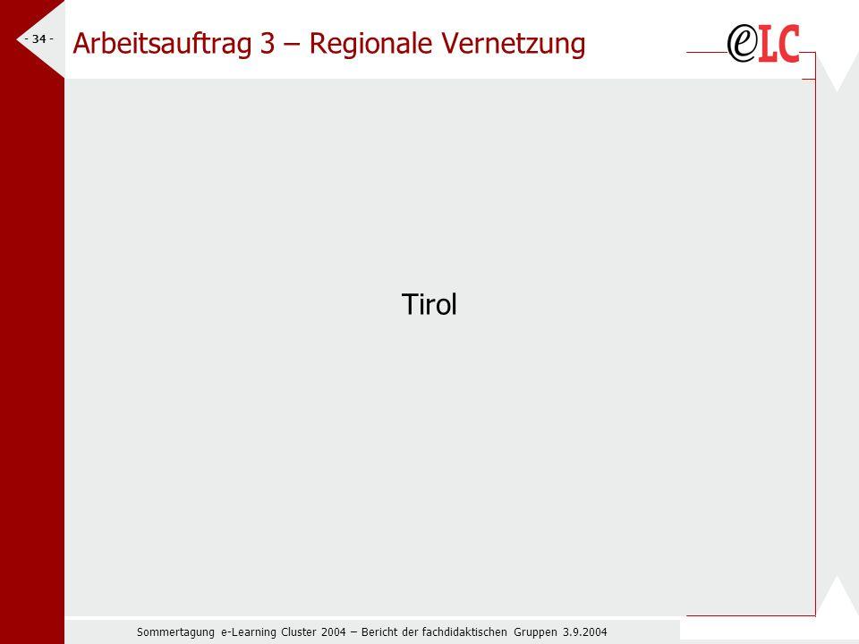 Sommertagung e-Learning Cluster 2004 – Bericht der fachdidaktischen Gruppen 3.9.2004 - 34 - Arbeitsauftrag 3 – Regionale Vernetzung Tirol