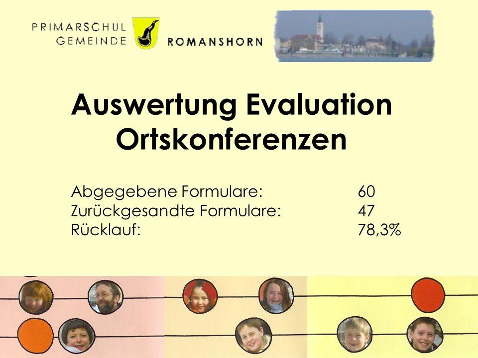 Auswertung Evaluation Ortskonferenzen Abgegebene Formulare:60 Zurückgesandte Formulare:47 Rücklauf:78,3%