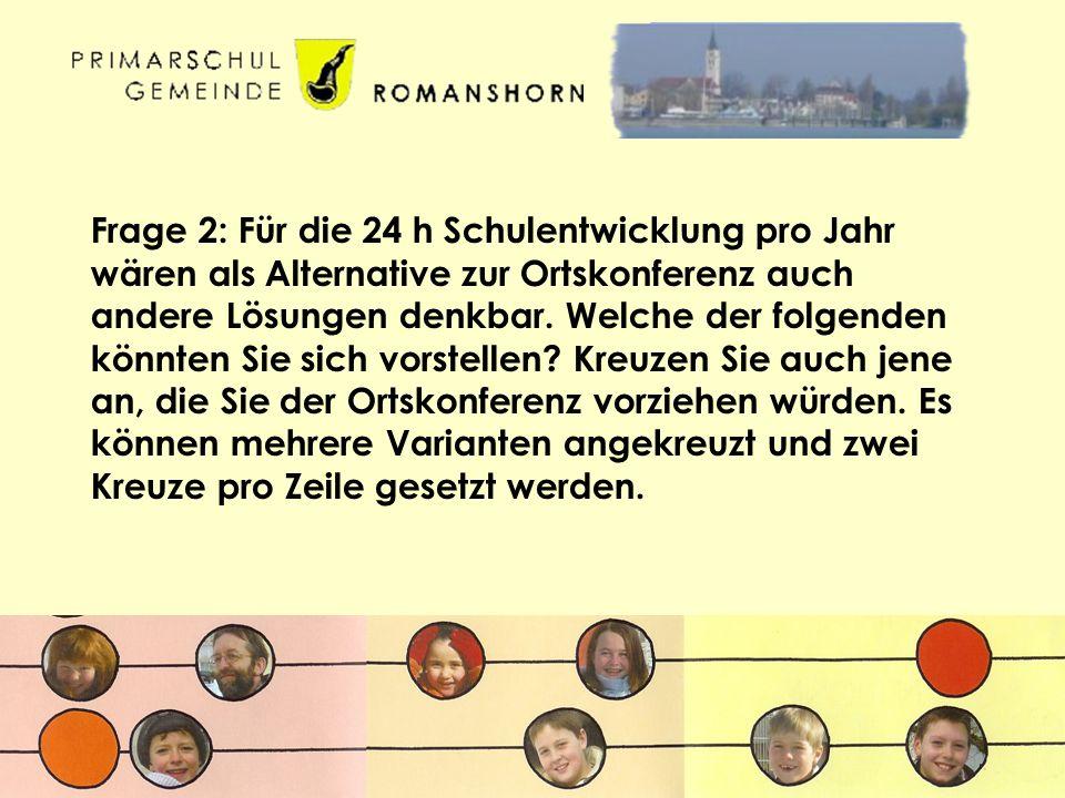 Frage 2: Für die 24 h Schulentwicklung pro Jahr wären als Alternative zur Ortskonferenz auch andere Lösungen denkbar.