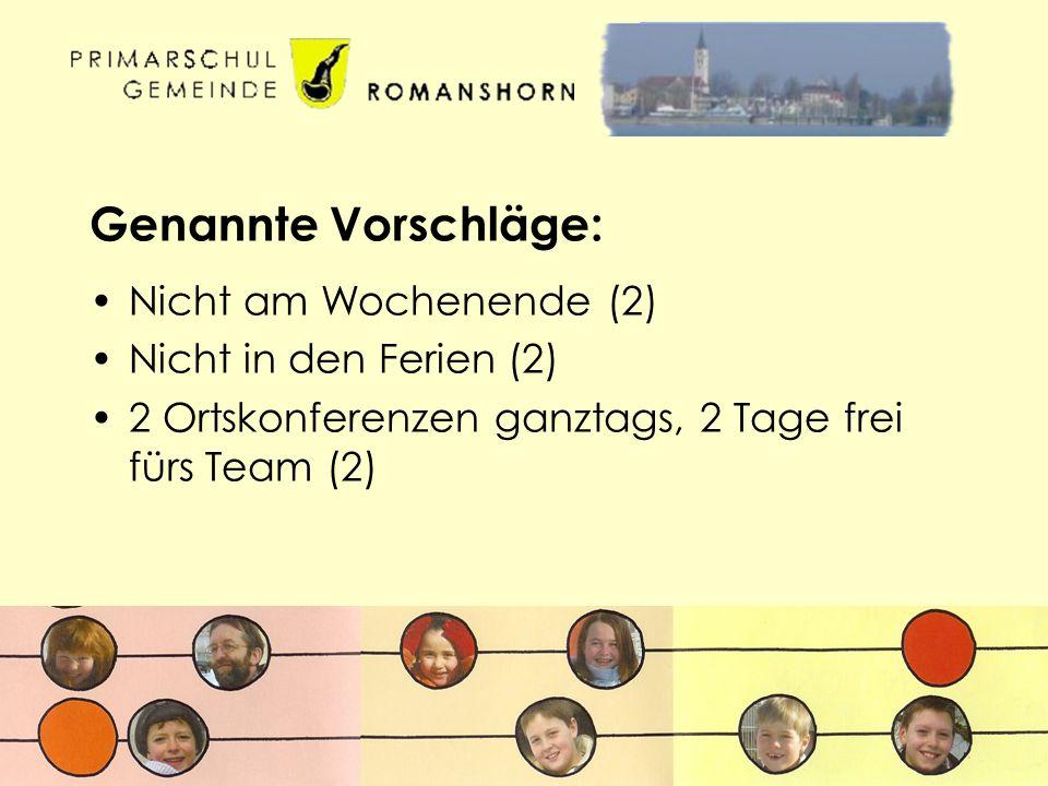 Genannte Vorschläge: Nicht am Wochenende (2) Nicht in den Ferien (2) 2 Ortskonferenzen ganztags, 2 Tage frei fürs Team (2)