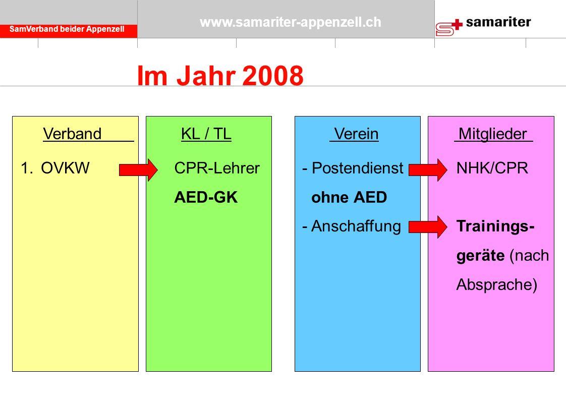SamVerband beider Appenzell www.samariter-appenzell.ch Im Jahr 2008 Verband 1.OVKW KL / TL CPR-Lehrer AED-GK Verein - Postendienst ohne AED - Anschaffung Mitglieder NHK/CPR Trainings- geräte (nach Absprache)