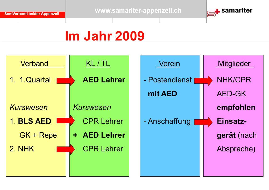 SamVerband beider Appenzell www.samariter-appenzell.ch Im Jahr 2009 Verband 1.1.Quartal Kurswesen 1.