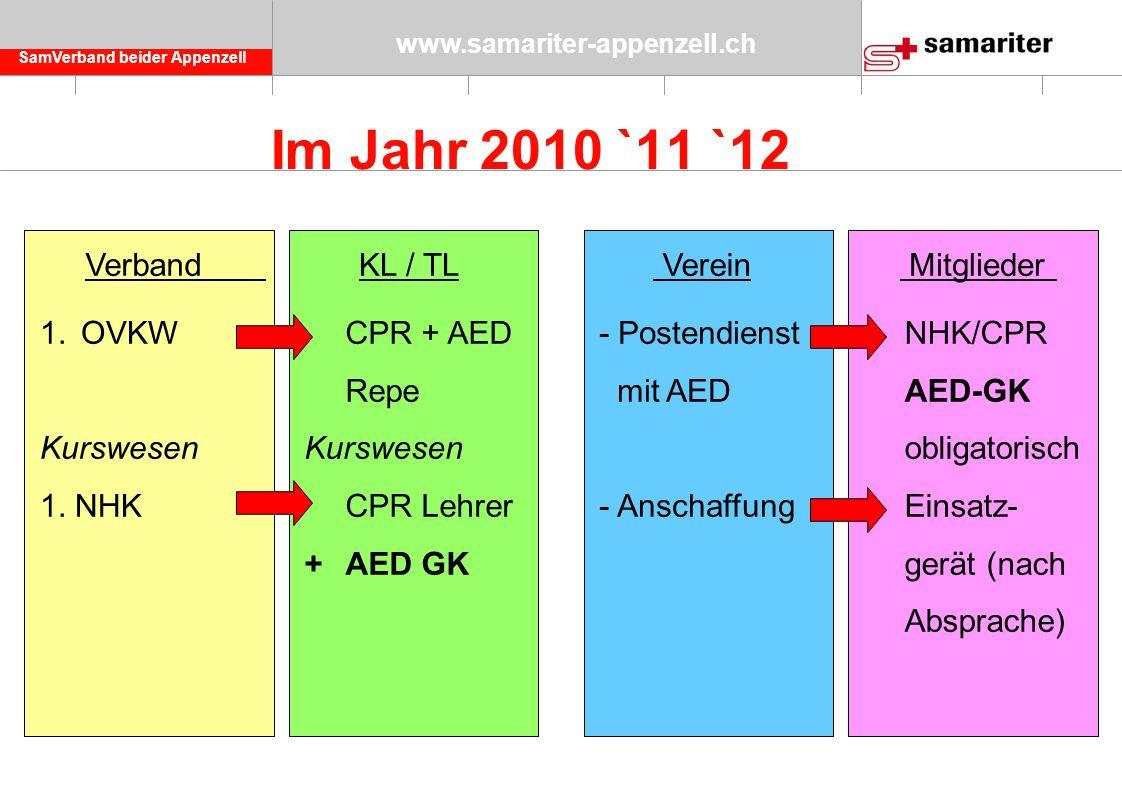 SamVerband beider Appenzell www.samariter-appenzell.ch Im Jahr 2010 `11 `12 Verband 1.OVKW Kurswesen 1.