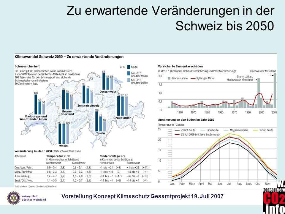 Vorstellung Konzept Klimaschutz Gesamtprojekt 19. Juli 2007 Zu erwartende Veränderungen in der Schweiz bis 2050