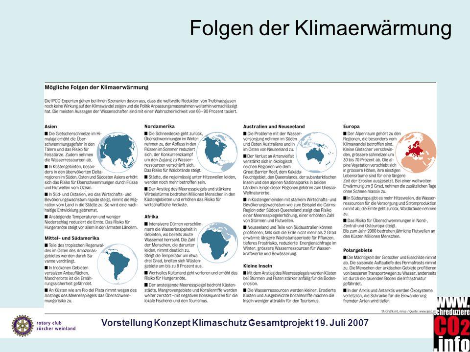Vorstellung Konzept Klimaschutz Gesamtprojekt 19. Juli 2007 Folgen der Klimaerwärmung