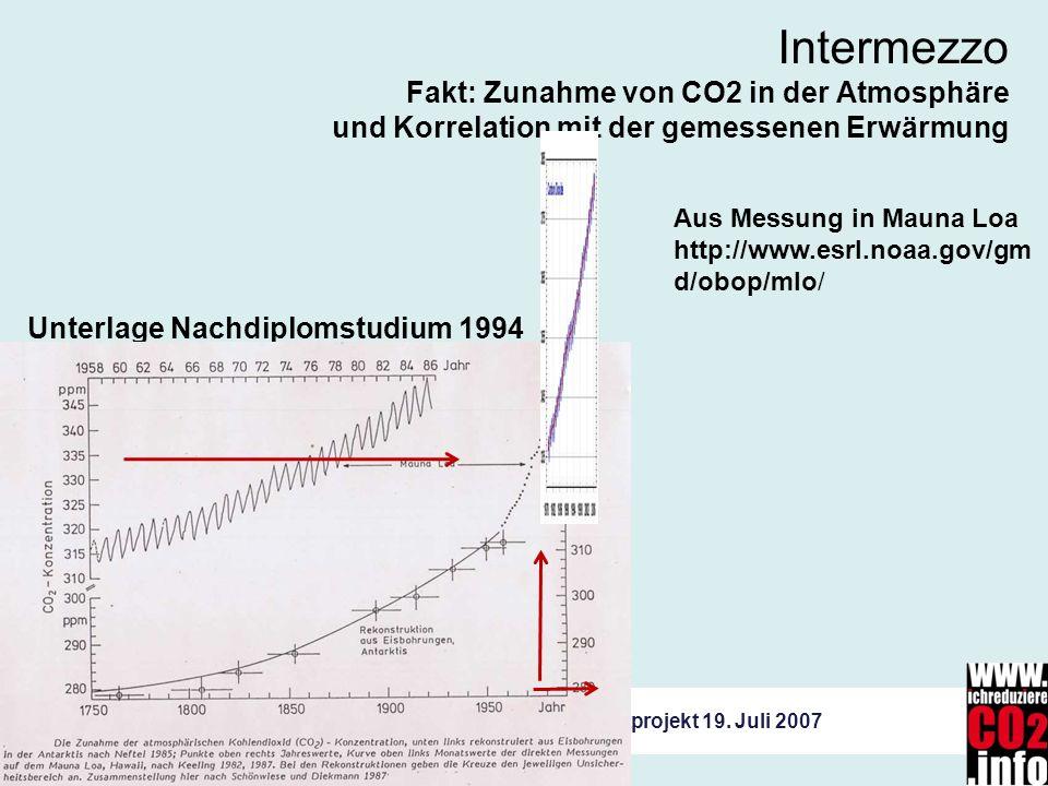 Vorstellung Konzept Klimaschutz Gesamtprojekt 19. Juli 2007 Intermezzo Fakt: Zunahme von CO2 in der Atmosphäre und Korrelation mit der gemessenen Erwä