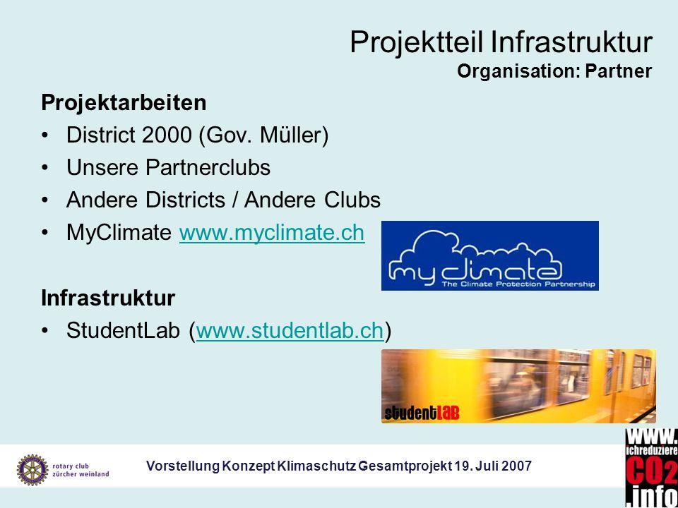 Vorstellung Konzept Klimaschutz Gesamtprojekt 19. Juli 2007 Projektteil Infrastruktur Organisation: Partner Projektarbeiten District 2000 (Gov. Müller