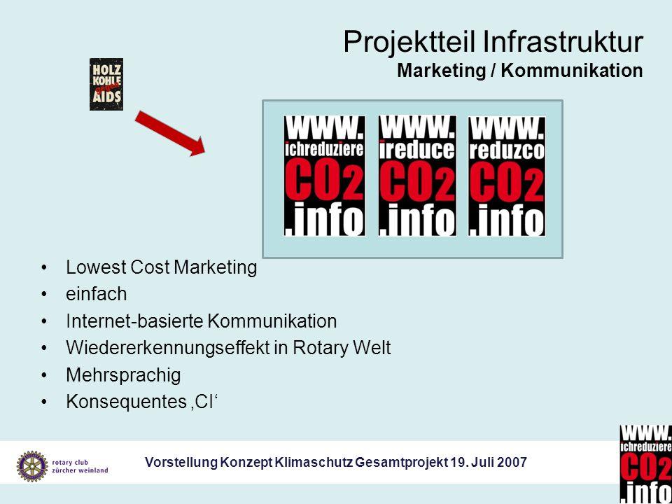 Vorstellung Konzept Klimaschutz Gesamtprojekt 19. Juli 2007 Projektteil Infrastruktur Marketing / Kommunikation Lowest Cost Marketing einfach Internet