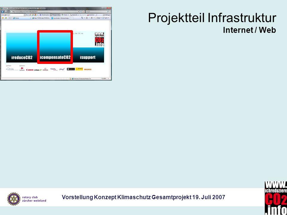 Vorstellung Konzept Klimaschutz Gesamtprojekt 19. Juli 2007 Projektteil Infrastruktur Internet / Web