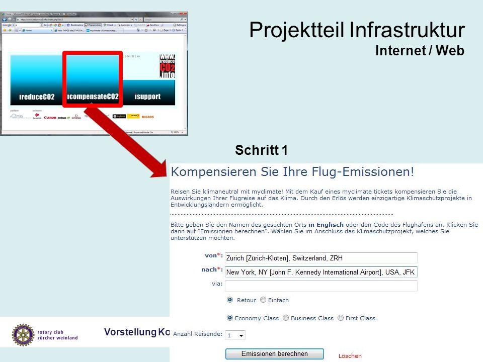 Vorstellung Konzept Klimaschutz Gesamtprojekt 19. Juli 2007 Projektteil Infrastruktur Internet / Web Schritt 1