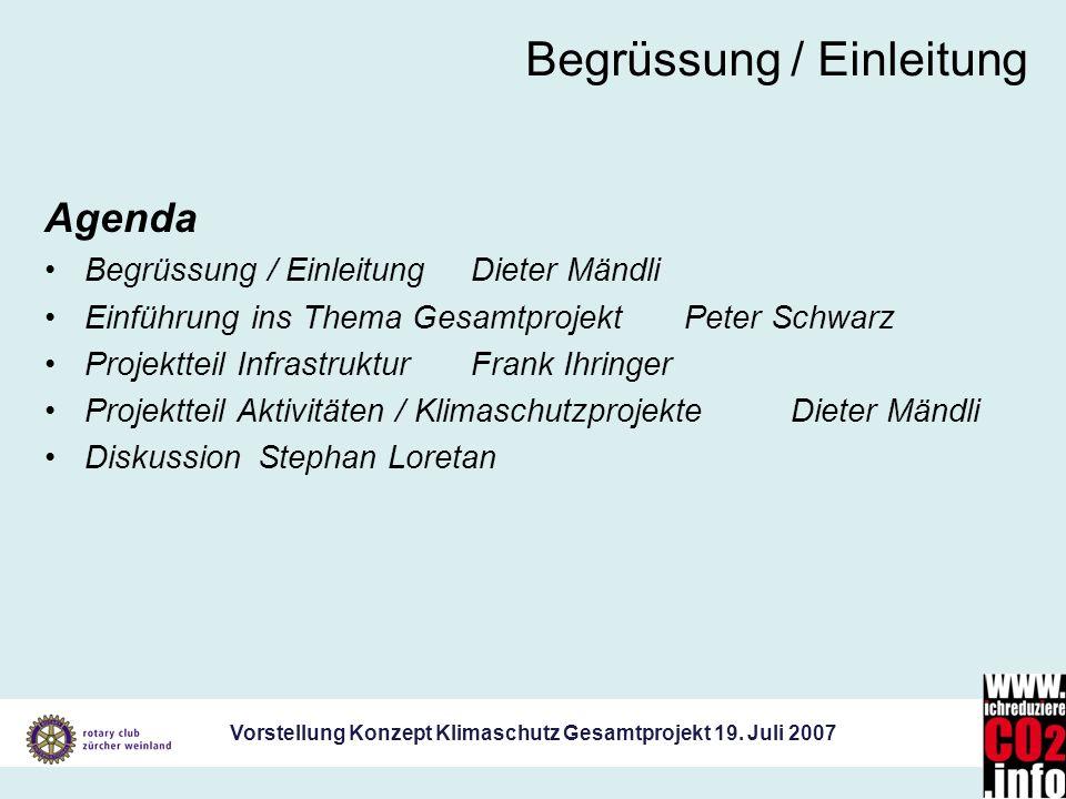 Vorstellung Konzept Klimaschutz Gesamtprojekt 19. Juli 2007 Begrüssung / Einleitung Agenda Begrüssung / EinleitungDieter Mändli Einführung ins Thema G