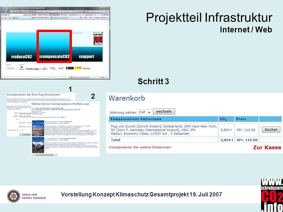 Vorstellung Konzept Klimaschutz Gesamtprojekt 19. Juli 2007 Projektteil Infrastruktur Internet / Web 1 2 Schritt 3