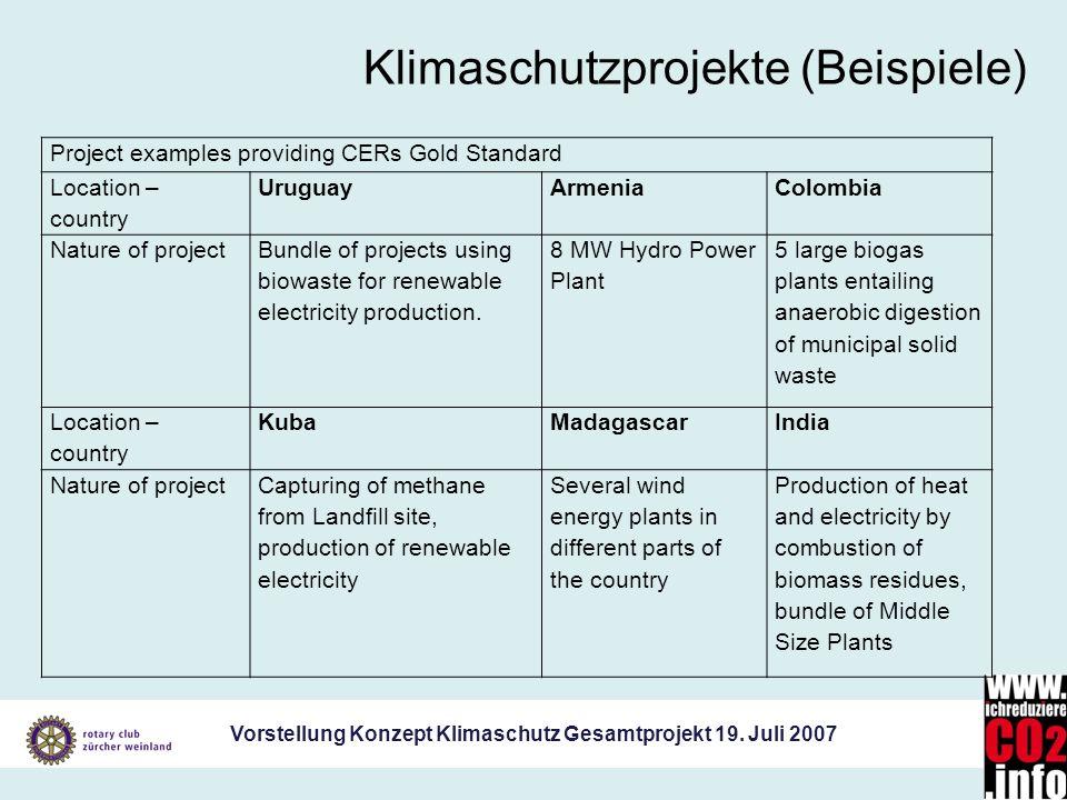 Vorstellung Konzept Klimaschutz Gesamtprojekt 19. Juli 2007 Klimaschutzprojekte (Beispiele) Project examples providing CERs Gold Standard Location – c